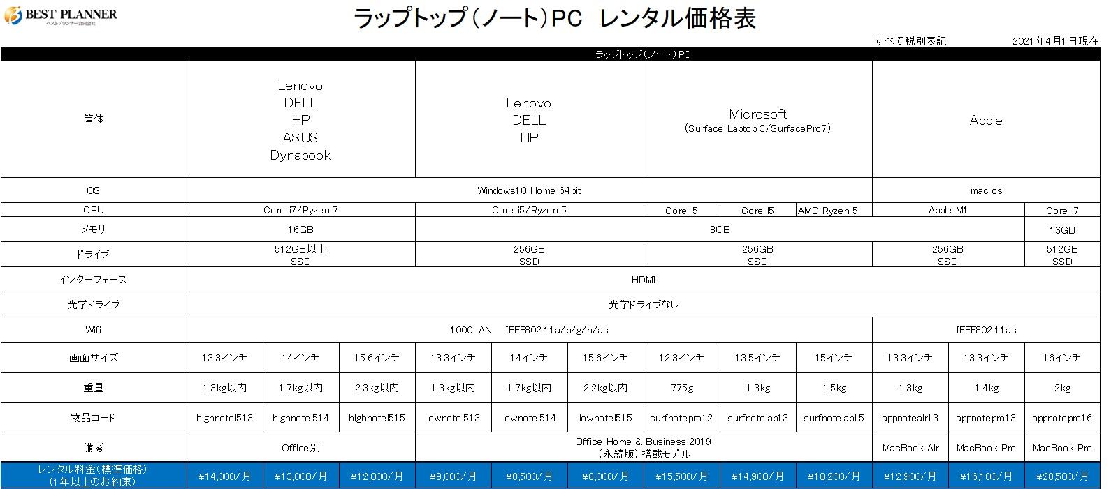 ノートパソコン価格表